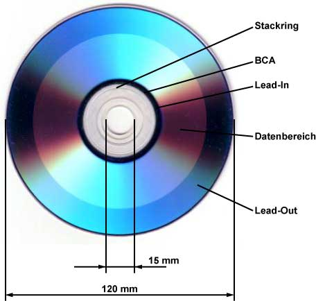 dvd digital versatile disc. Black Bedroom Furniture Sets. Home Design Ideas
