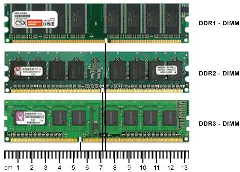 Оперативная память DIMM DDR3 Corsair 8Gb (pc-12800) 1600MHz <Retail> (CMZ8GX3M2A1600C9)