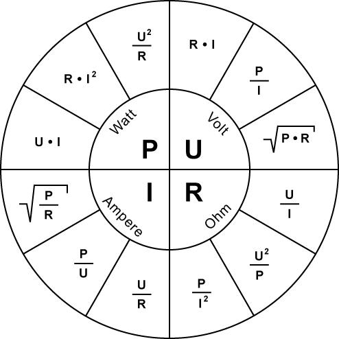 Formelsammlung PURI