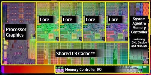 Intel Core i9 / i7 / i5 / i3
