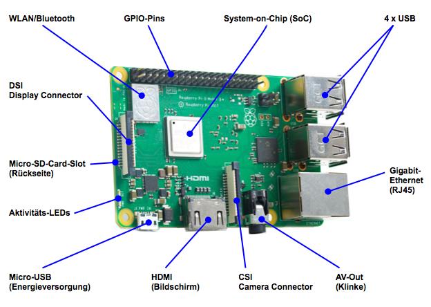 Schaltplan Raspberry Pi 3b