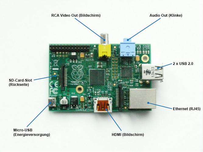 All Products Arduino Raspberry Pi Shields Sensors